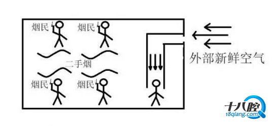 电路 电路图 电子 原理图 536_249