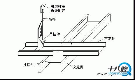 悬吊结构轻钢龙骨