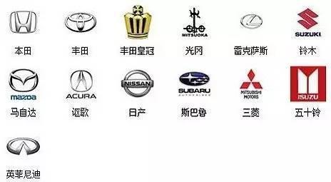 各种汽车标志和名称大全