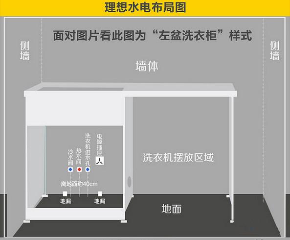 直播:家中洗衣机柜安装过程