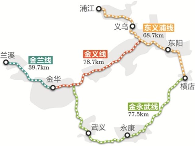 城市轻轨路线图