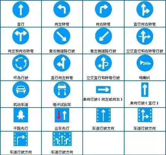 交通标志大全 图解警告标志 图解禁令标志 科目二新规    倒车入库
